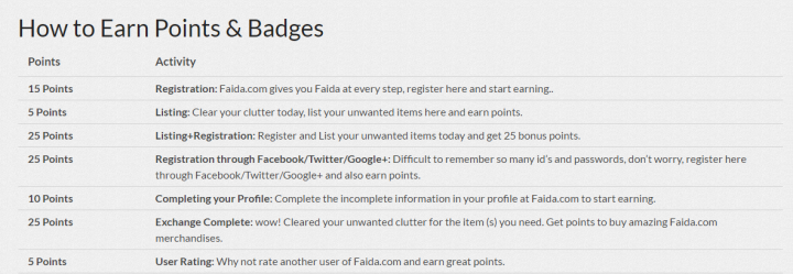 earn points on faida